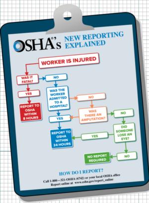 OSHA-flow